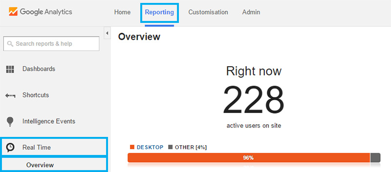 Double check using Google Analytics Real Time