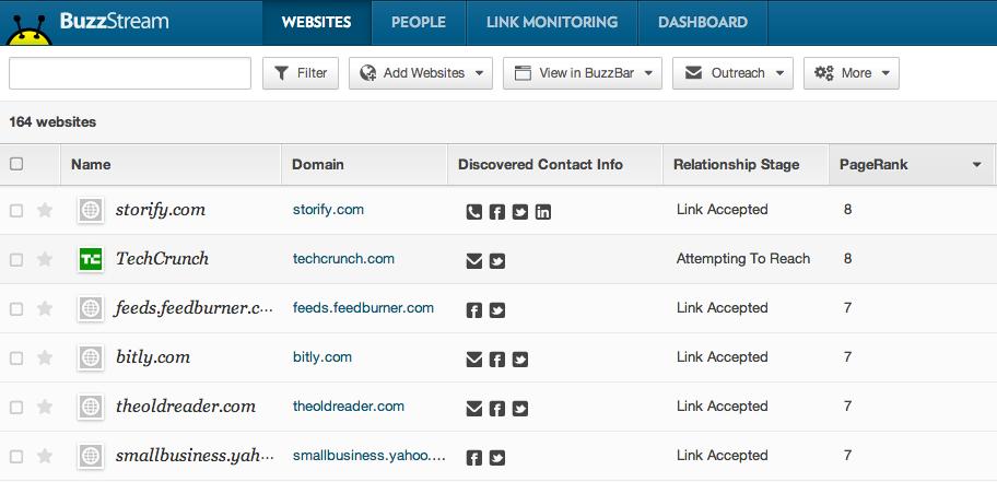 BuzzStream outreach tool example