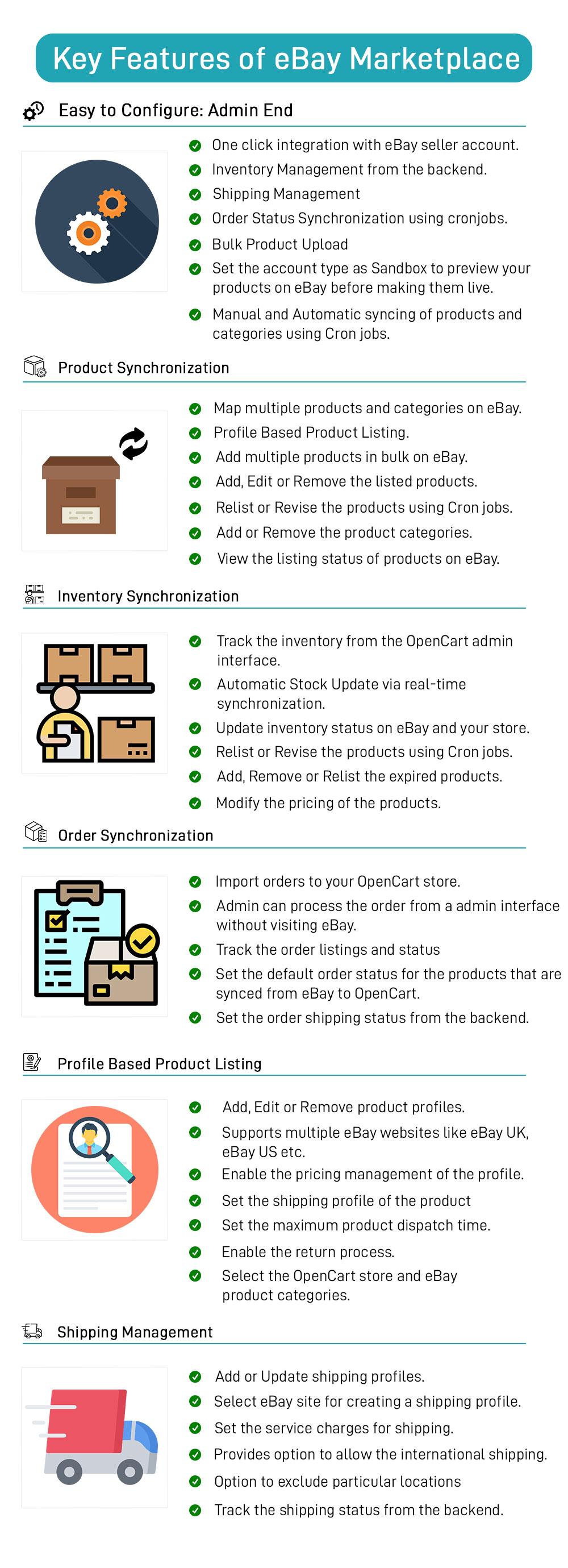 Opencart Opencart Ebay Marketplace Integration