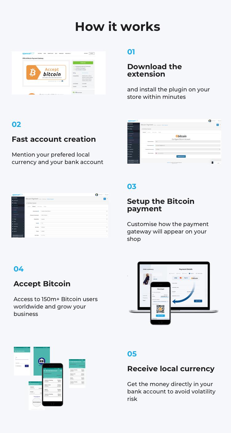 opencart bitcoin)